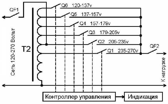 с симистора ВТА 40-600 5,5